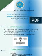 Estructura Del s.o