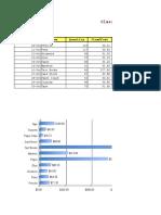 tca spreadsheet practice