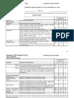 Disclosure Checklist