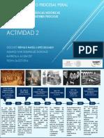 DPP_U1_A2_IVDG