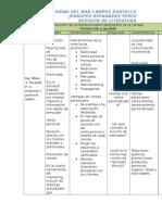Revisión de la literatura sobre desempeño de la calidad.docx