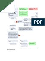 Sample Treatment Protocol.pdf