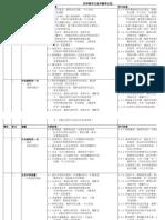 四年级华文全年计划 1.xlsx