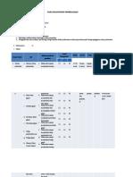 RPP Anfis Sistem Perkemihan