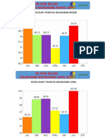 GRAF KEHADIRAN MURID 2016.pptx