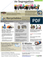 Waste Segregation Poster for Apartments by ApnaComplex