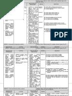 Planificacion Anual Matematica 1basico 2014