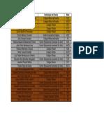Resultado OQDF 2016 - Modalidade A