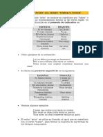2 Escribir Cartas En Francés Pdf Semiótica
