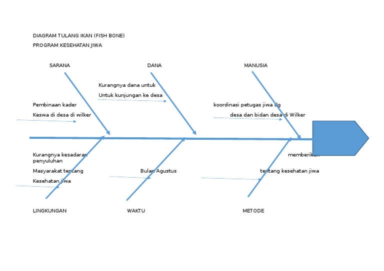 Diagramcx ccuart Choice Image