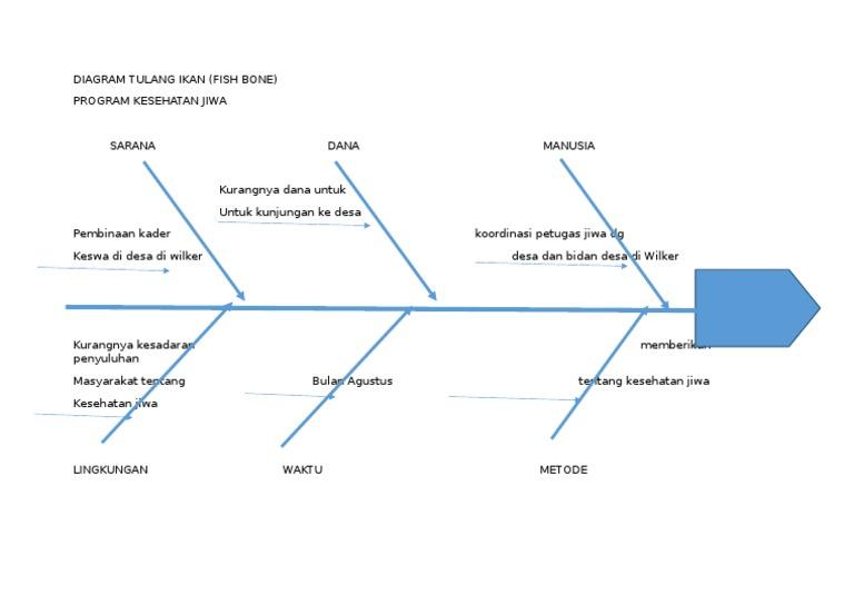 Diagramcx ccuart Choice Image