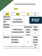 Apuntes Sintaxis Simple y Compleja