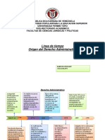 Derecho Administrativo Kare (1)