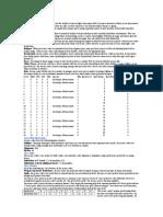 Arcane Cadet, Revision Balance