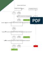 Matrix Diagram Keputusan