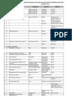 Contoh Program PPI