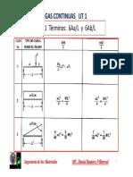 tablas_ppt_vigas.pdf