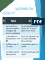 Masalah-masalah Yang Ditemukan Dalam Pembuatan RPP