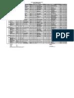 Jadwal Kuliah Gasal 2015-2016 Prodi AKUNTANSI