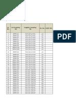 SRCP U-II Drawing Status-30.6.16