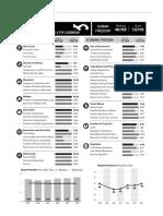 Panama Human Fredom Index