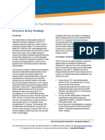 Industrial Automation Executive Summary