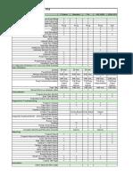 RSLogix Comparison.pdf