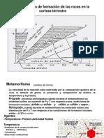 Rocas Metamorficas.pdf