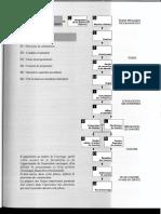 administration et contrôle de construction Grandes Phases