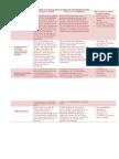 Herramientas y Recursos Para El Logro de Resultados en DIT_5set