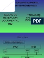 Tabla de Valoracion Documental
