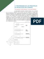 Composicion y Propiedades de Los Principales Aceites Producidos en El Mundo