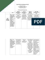 edug 522 professional growth action plan