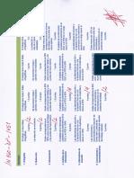 IN160 DP - Rúbrica Informe Final