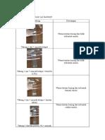 Data Pengamatan Dan Pembahasan LIPID ( Uji Penentuan Emulsi Dan Penetapan Asam Lemak Bebas )