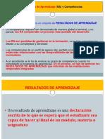 RESULTADOS DE APRENDIZAJE.pdf