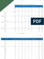 1. Defunciones Mortalidad General General e Índice de Swaroop Por Región y Comuna. Chile 2014