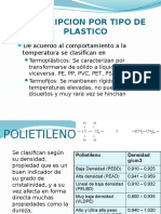 Descripcion Por Tipo de Plastico