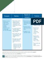 Libreton Ficha de Producto Bcom Tcm1344-487120