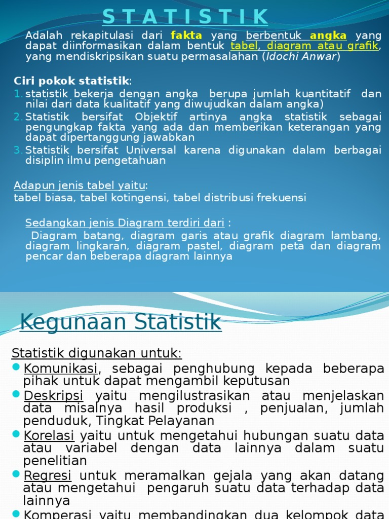 Riset statistik ccuart Image collections