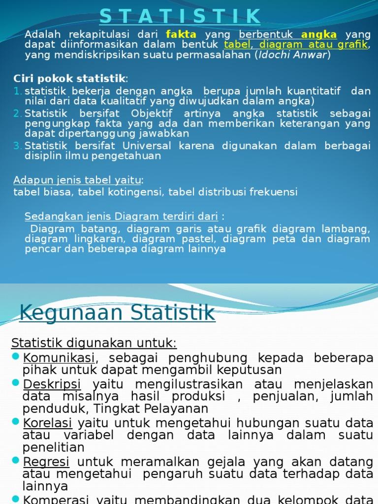 Riset statistik ccuart Gallery