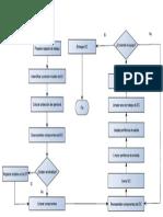 Diagrama de Flujo Limpieza EC