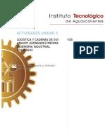 Logistica y Cadenas de Suministros-Actividades Unidad 5