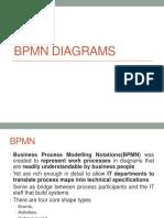 BPMN Diagrams (1)