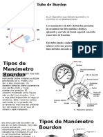 Tubo Bourdon y Transductores.pptx