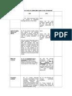 ACP & CPG Matrix by Lardizabal