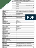 Form Data Diri Pelamar