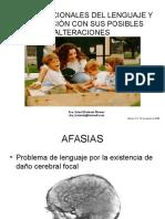 Bases Funcionales Del Lenguaje y Relaciones Con Posibles Alteraciones