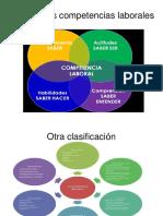 Que son las competencias laborales.pdf