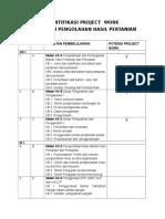 IDENTIFIKASI PROJECT WORK_TPHP.docx